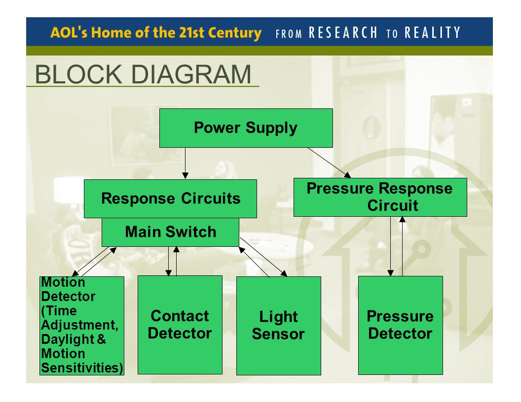 hight resolution of 4 block diagram power supply response circuits pressure response circuit main switch motion detector time adjustment daylight motion sensitivities