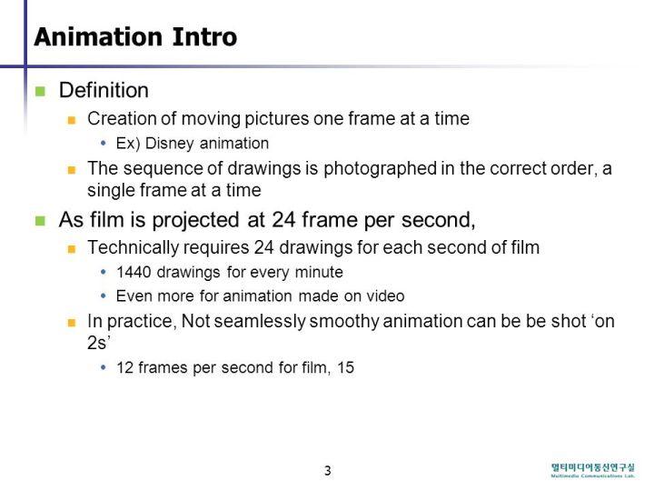Frames Per Second Definition Animation | lajulak.org