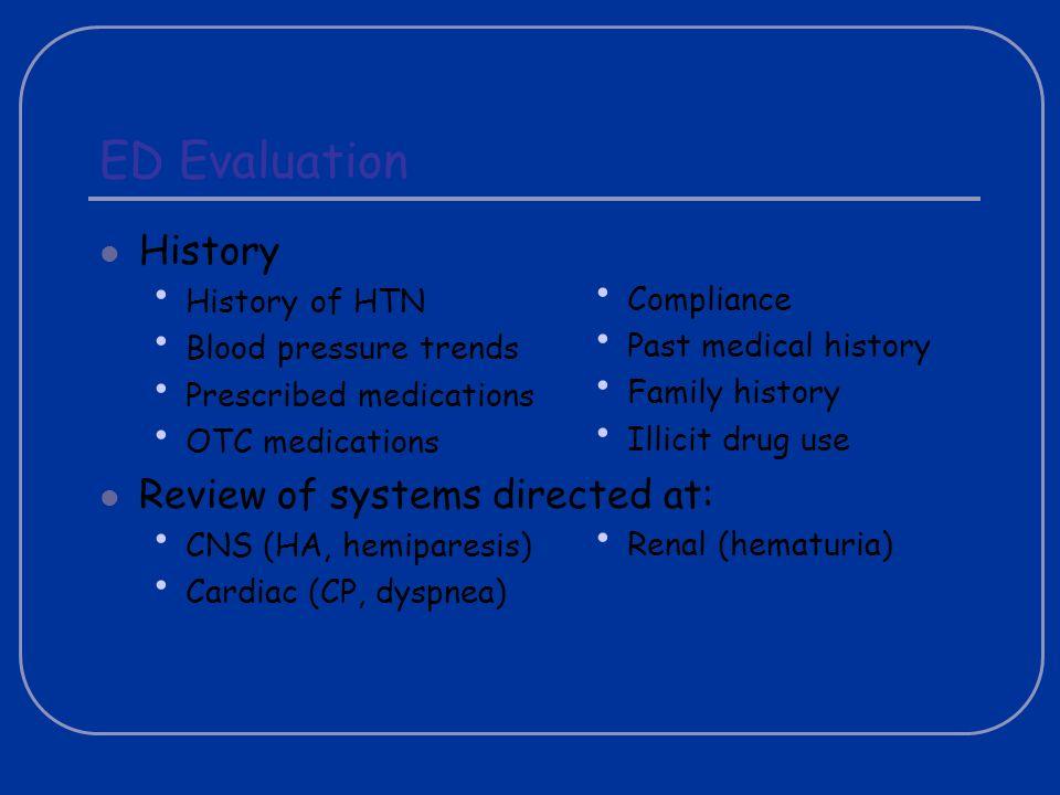 ed medications
