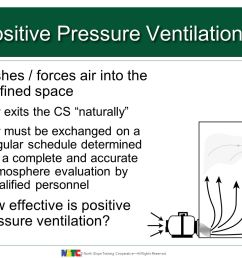 north slope training cooperative all rights reserved positive pressure ventilation pushes forces air [ 1365 x 1024 Pixel ]