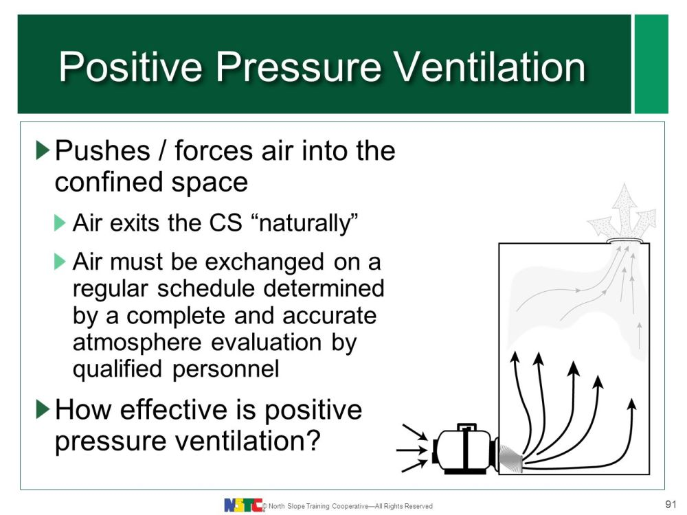 medium resolution of north slope training cooperative all rights reserved positive pressure ventilation pushes forces air