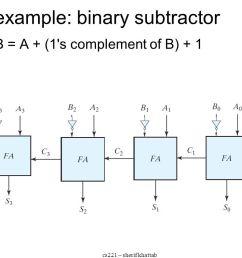 logic design cs221 1 st term combinational circuits cairo university 17  [ 1058 x 793 Pixel ]