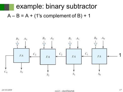 small resolution of logic design cs221 1 st term combinational circuits cairo university 17