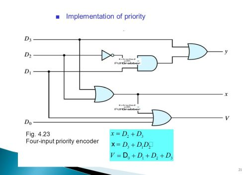small resolution of  implementation of priority fig