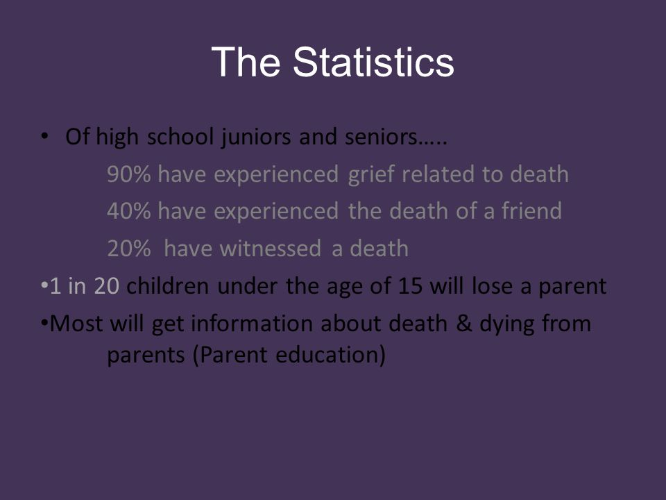 Image result for grief and death statistics