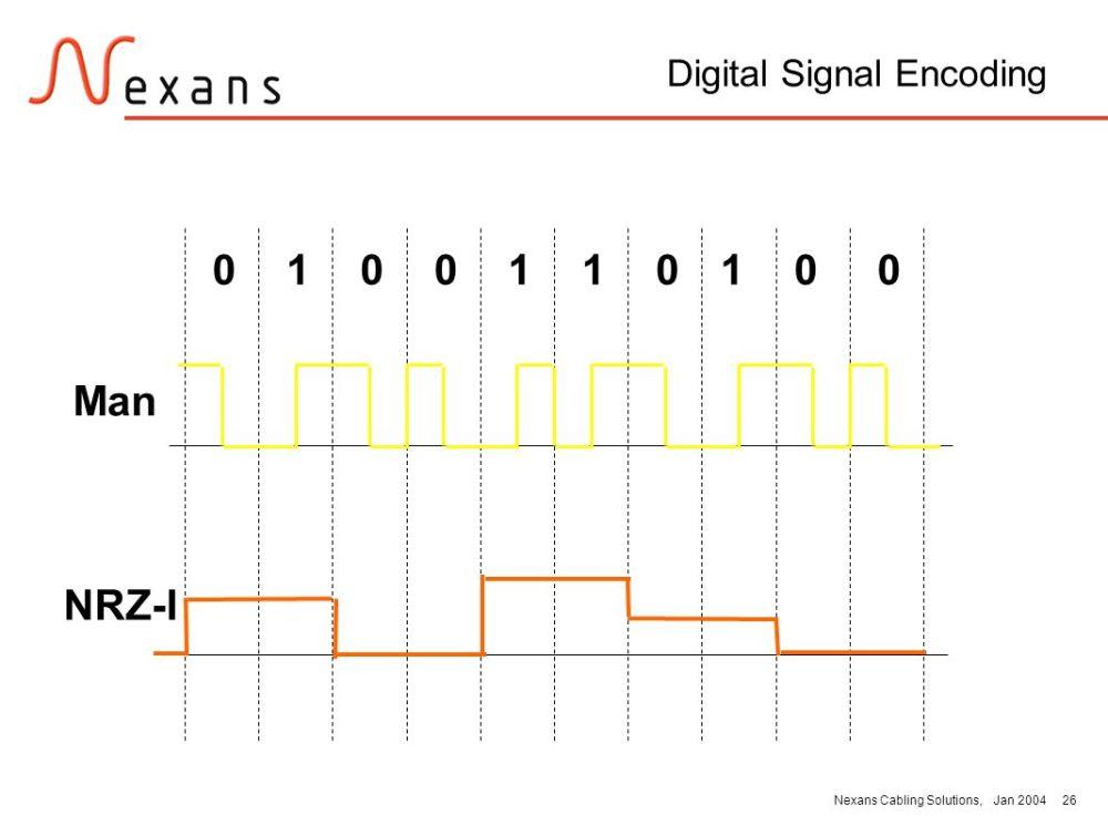 medium resolution of 26 80 ethernet 10