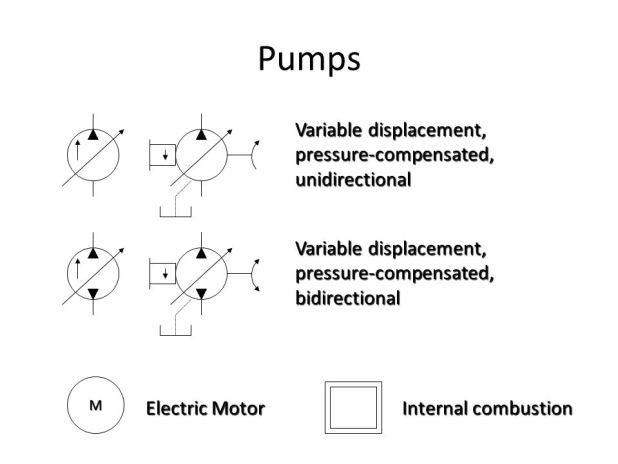 Hydraulic Pump With Electric Motor Symbol Automotivegarage