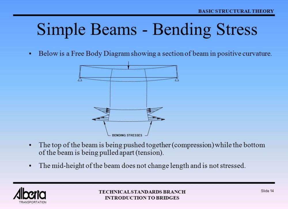 medium resolution of 14 basic structural