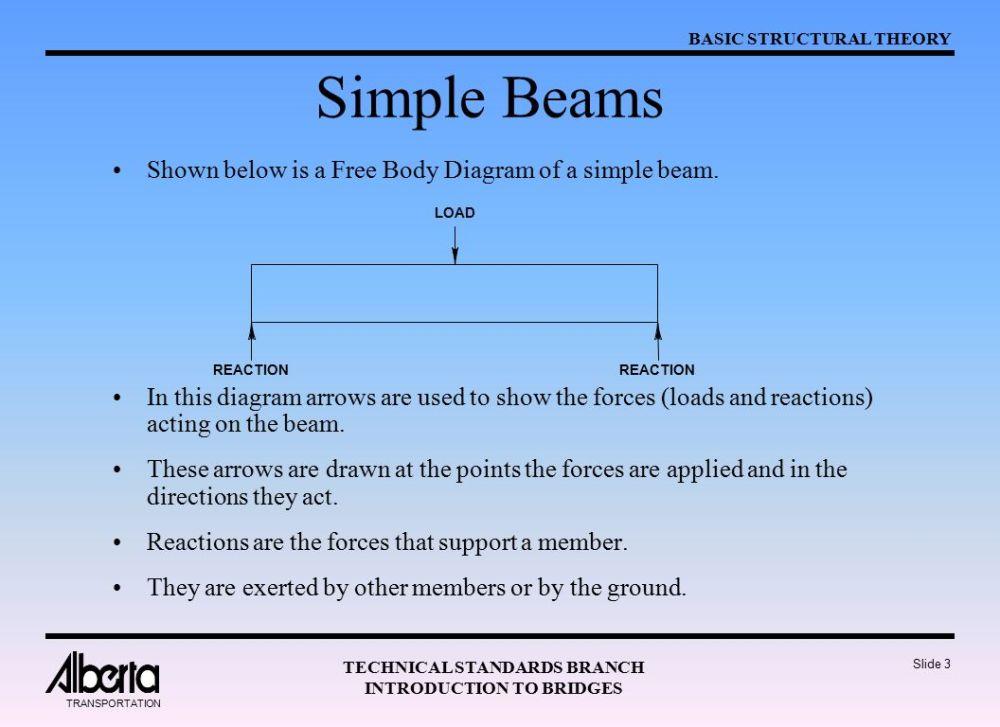 medium resolution of 3 basic structural