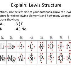 Electron Dot Diagram For Ph3 Nissan Navara Radio Wiring D40 Lewis Ne Simple Diagrams