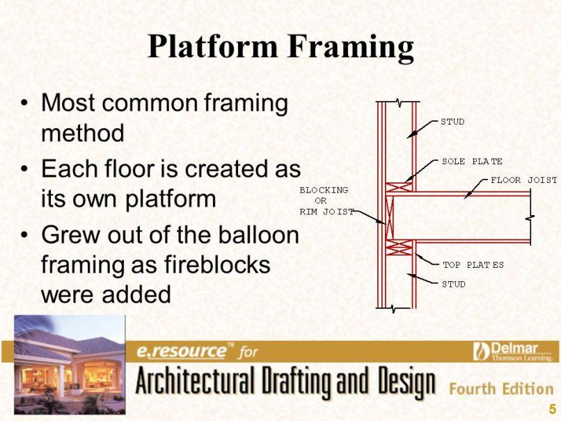 Platform Framing Construction Method | Frameswalls.org