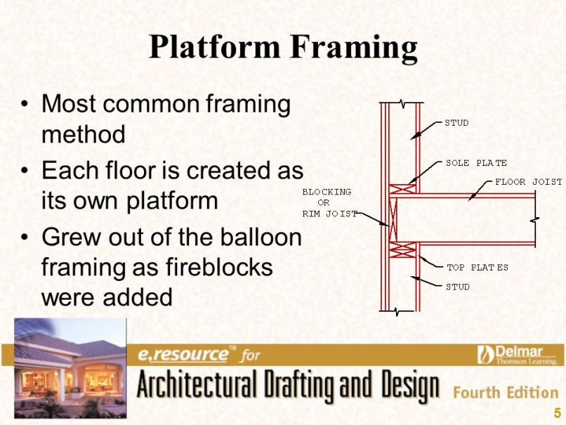 Platform Framing Construction Method | Framesite.co