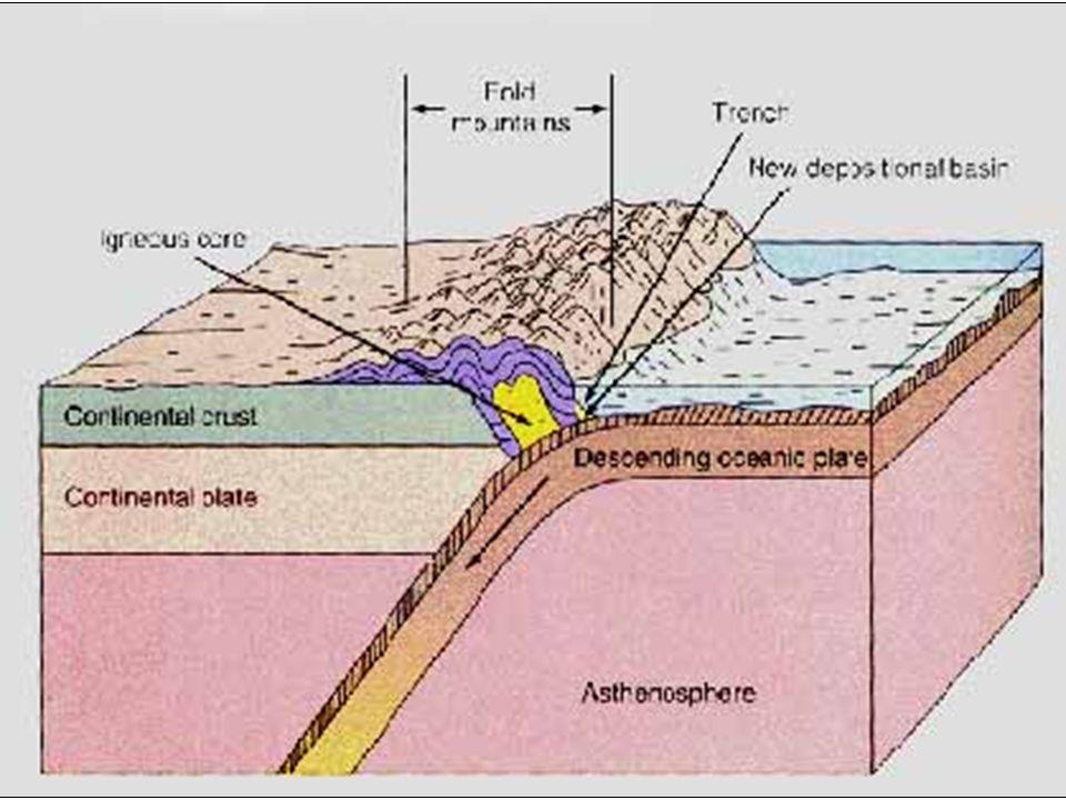 fault block diagram ford flathead firing order normal 63460 loadtve