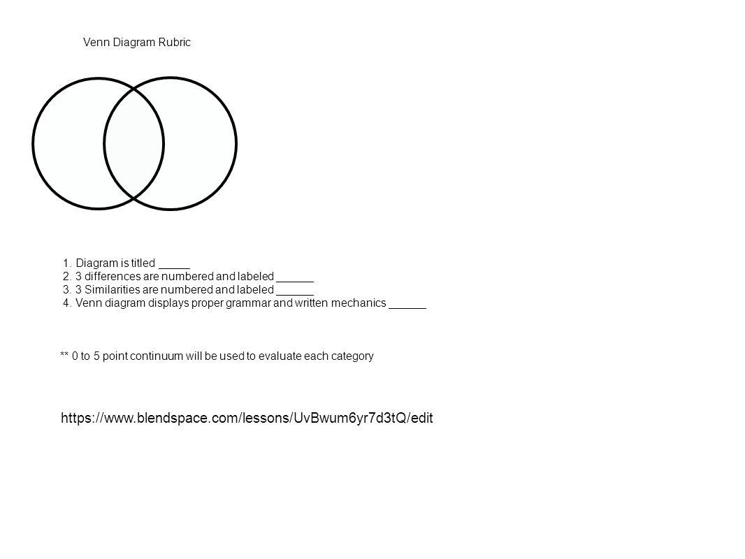 hight resolution of 18 venn diagram