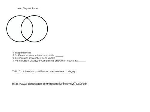 small resolution of 18 venn diagram