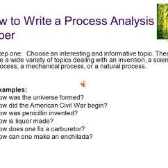Essay Writing Sandwich Diagram Honda 300 Fourtrax Wiring Pq7 An Academic Term Paper Jpg