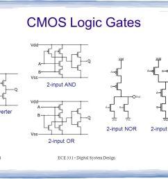 logic diagram and gate [ 1058 x 793 Pixel ]