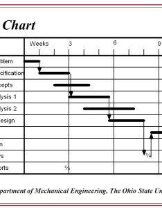 department of mechanical engineering the ohio state university sl gateway gantt chart also rh slideplayer