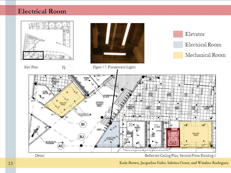 electrical plan table wiring diagram - electrical plan table