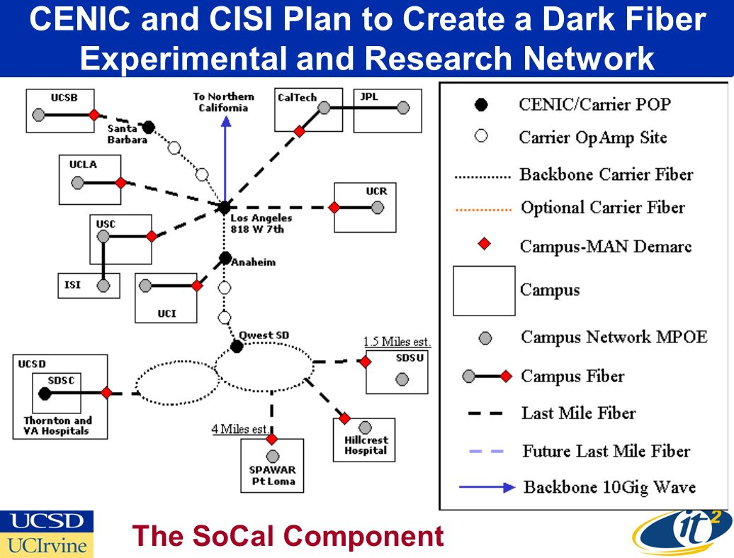 hight resolution of 24 cenic and cisi plan to create a dark fiber experimental and research network the socal component