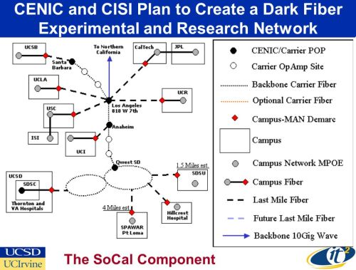 small resolution of 24 cenic and cisi plan to create a dark fiber experimental and research network the socal component