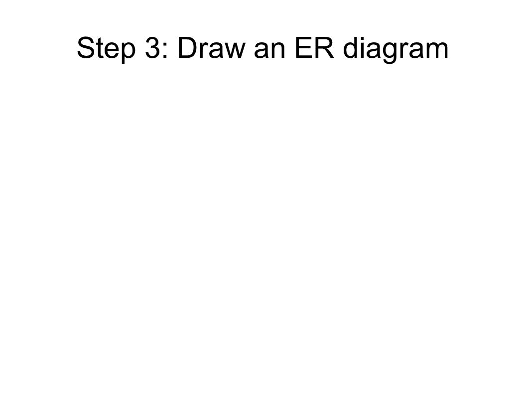 hight resolution of 6 step 3 draw an er diagram