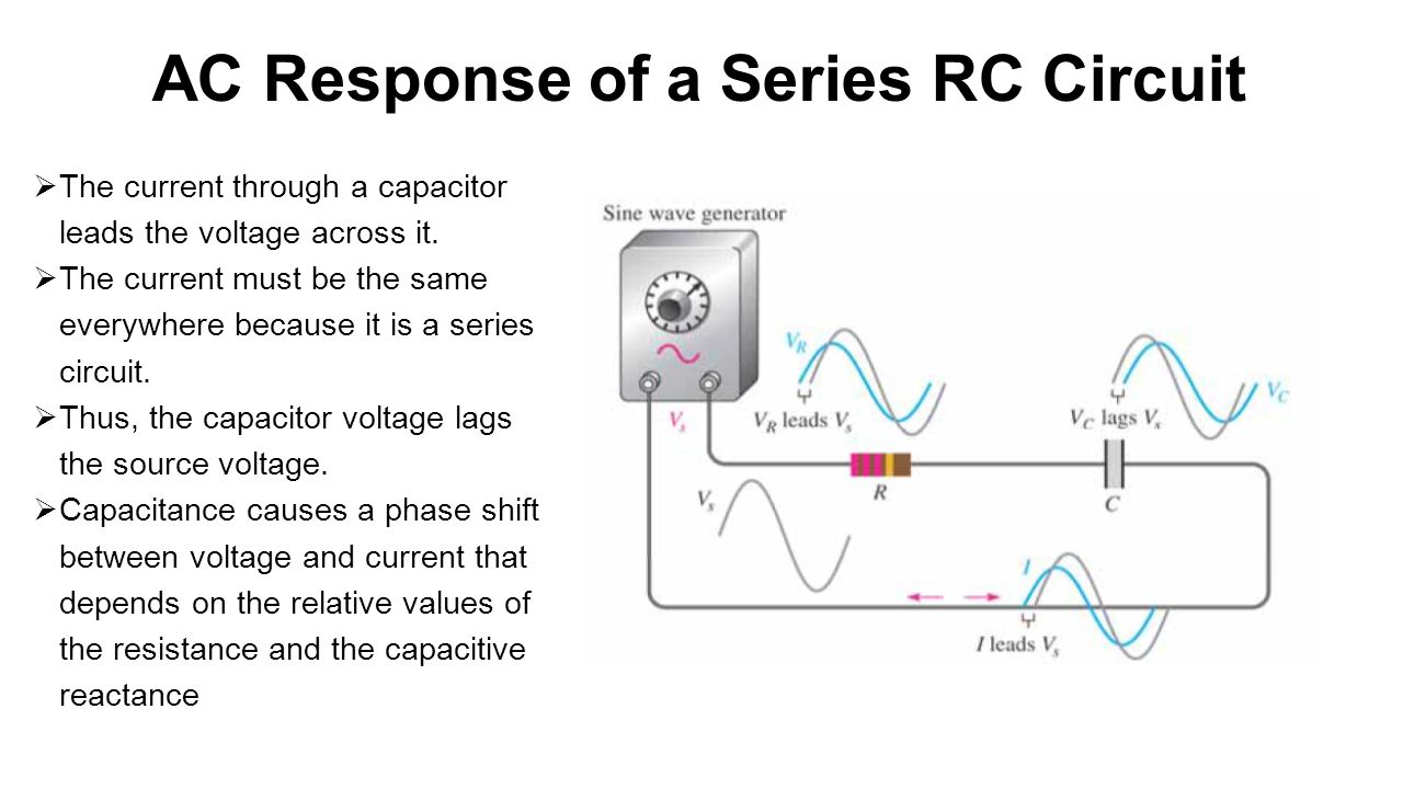 hight resolution of ac response of a series rc circuit the current through a capacitor leads the voltage