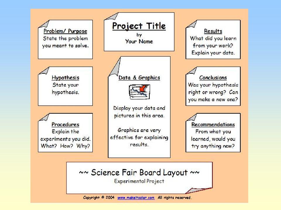 science fair poster board