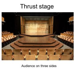 Proscenium Stage Diagram Box Of Perfect Flower Lily Set Design Arch Audience Sits In Front The 5 Thrust On Three Sides