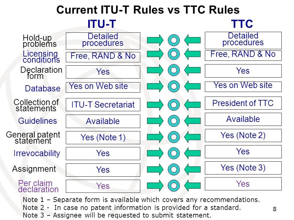 International Telecommunication Union ITU Workshop on Standards and ...