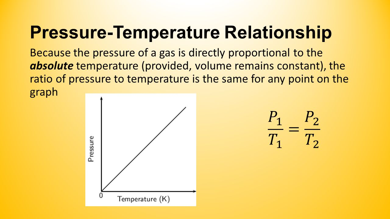 hight resolution of 3 pressure temperature relationship
