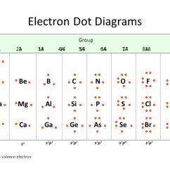 Lewis Dot Diagram For Silicon Ecu Wiring Mercedes Electron Diagrams Valence Electrons Found In 4
