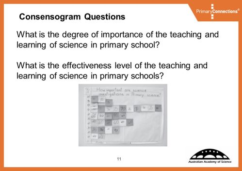 small resolution of 11 consensogram questions what is the degree of importance of the teaching and learning of science