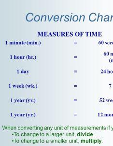 hour clock chart also heartpulsar rh