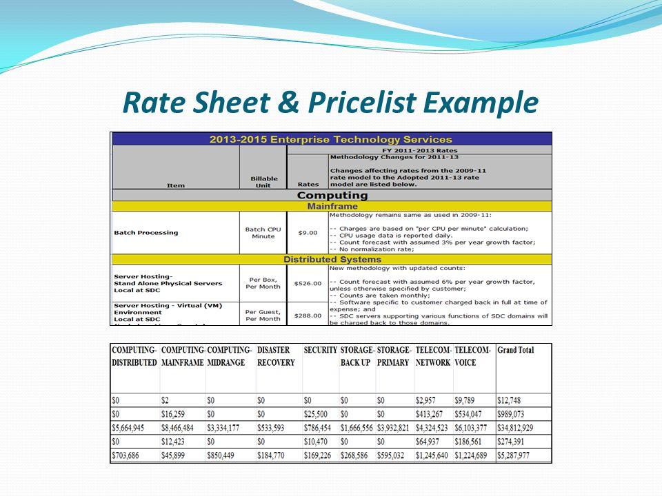 ETS Rate Model Development 2015/17. Agenda Brief History of ETS ...