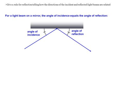 small resolution of 2 give a rule for reflection telling how the directions of the incident and reflected light beams are related for a light beam on a mirror the angle of