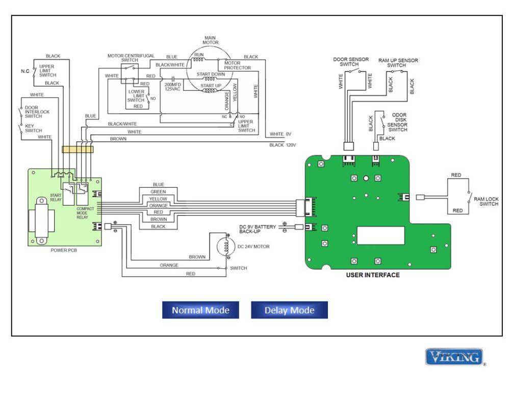 medium resolution of continue fcu150 trash compactor normal modedelay mode ppt download generator wiring diagram industrial trash compactor wiring diagram
