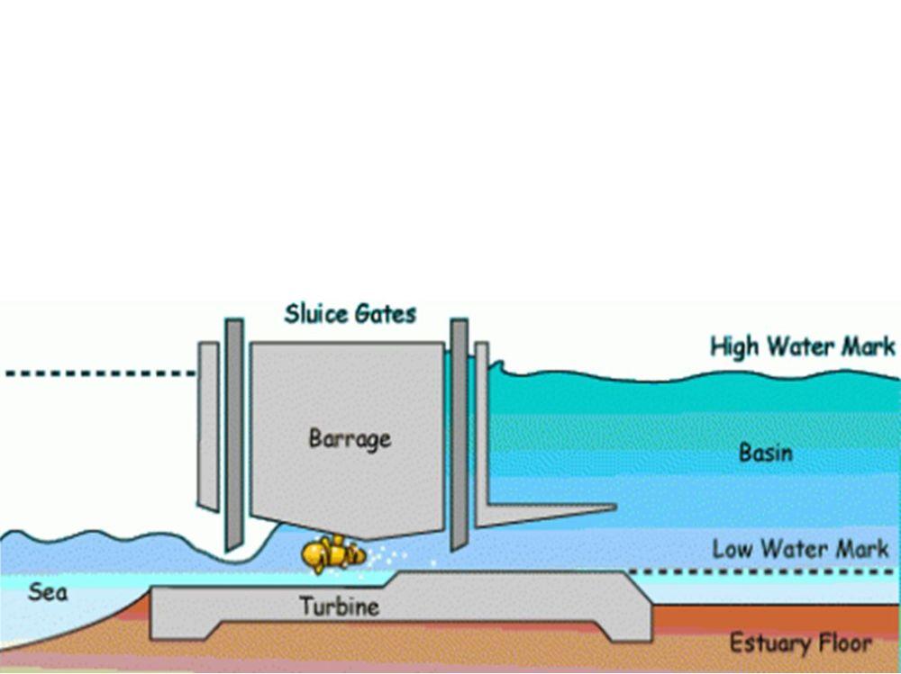 medium resolution of 9 methods tidal stream generator tidal barrage dynamic tidal power tidal lagoon