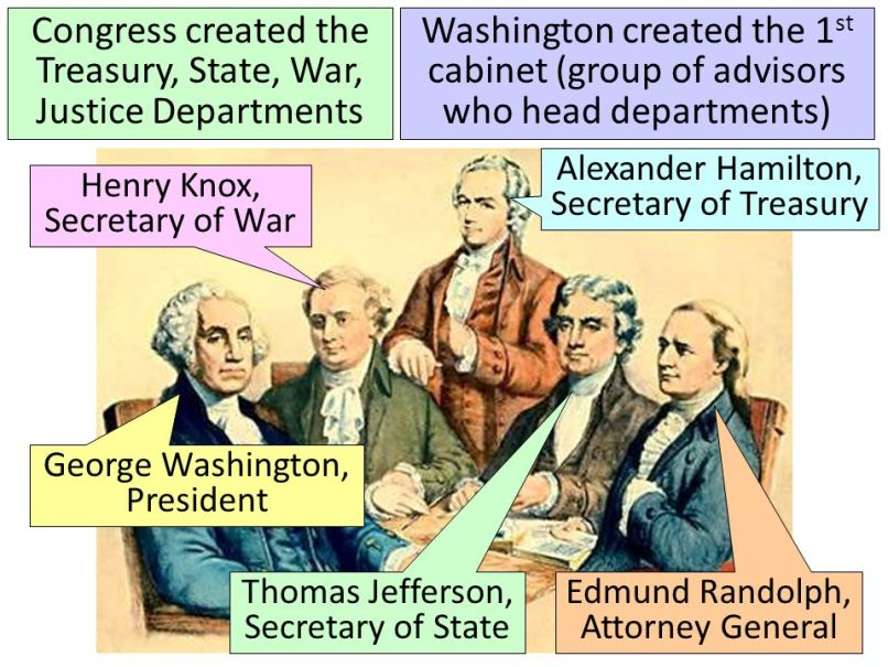 presidential cabinet definition washington s cabinet definition www cintronbeveragegroup 24912