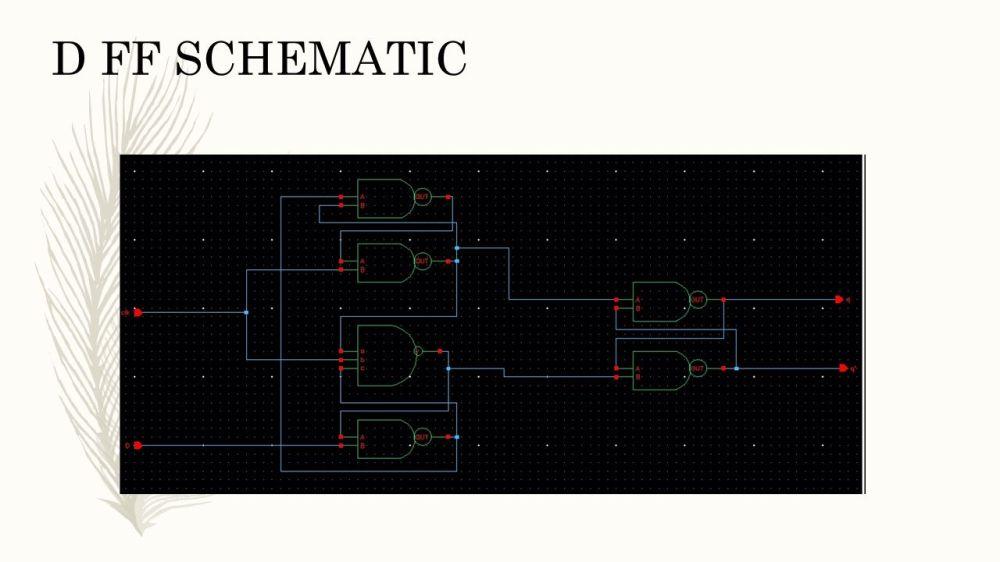 medium resolution of 5 d ff schematic