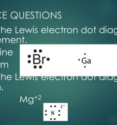 draw the lewis electron dot diagram for each element  [ 1280 x 720 Pixel ]