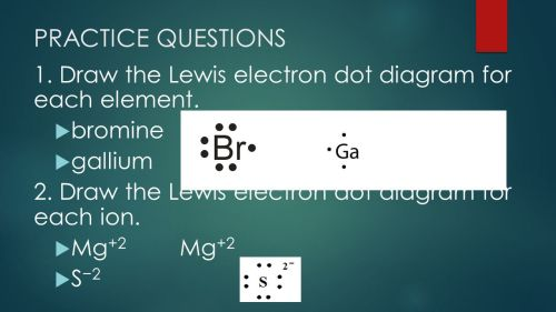 small resolution of draw the lewis electron dot diagram for each element