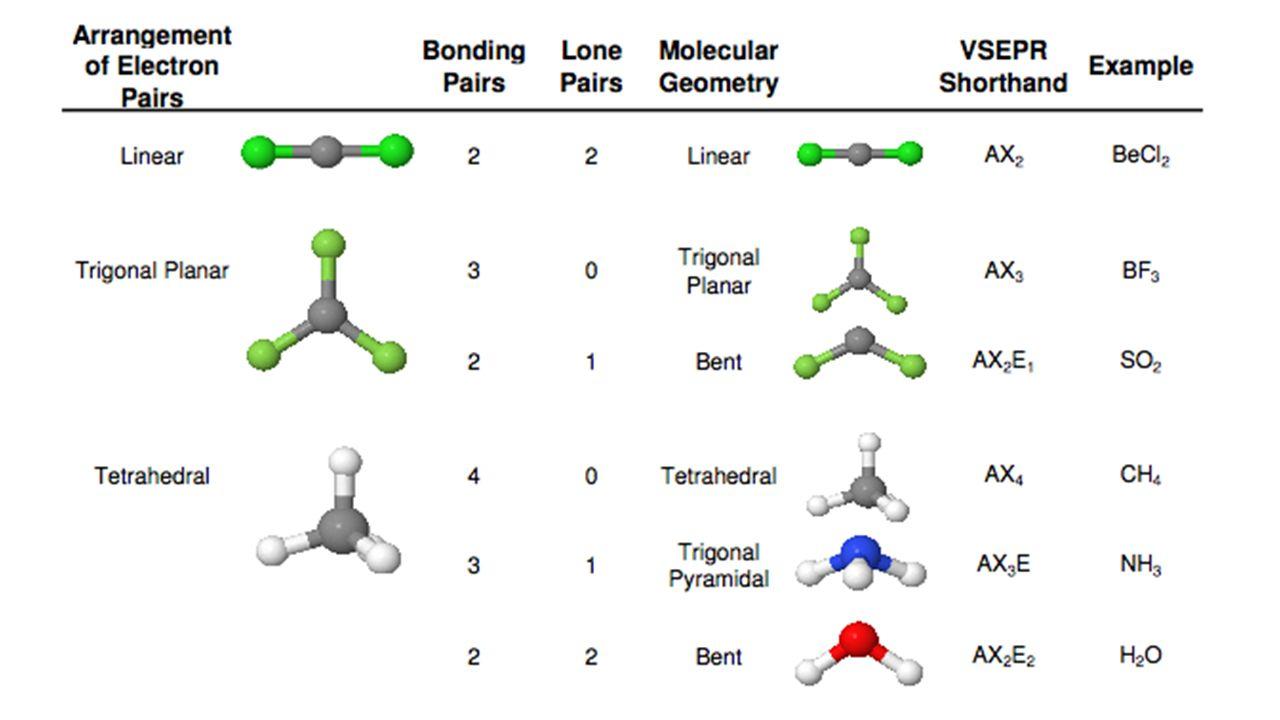 electron dot diagram for ph3 2007 chrysler aspen fuse lewis ash3 best wiring library 39