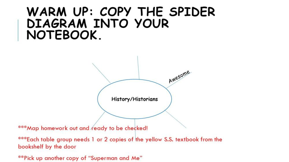 medium resolution of warm up copy the spider diagram into your notebook