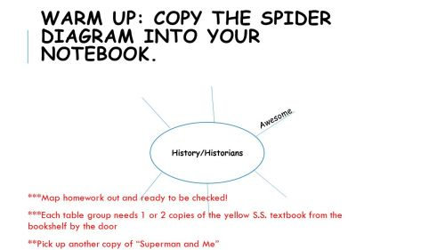 small resolution of warm up copy the spider diagram into your notebook
