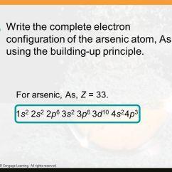 Orbital Diagram For Arsenic 2007 Suzuki Gsxr 750 Wiring Atomic Schematics Chapter 8 Electron Configurations And Periodicity Ppt Download Rh Slideplayer Com Atom Boron