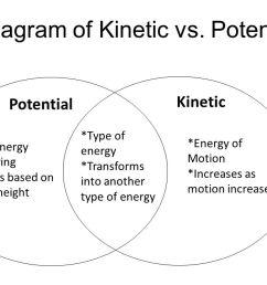 diagram of kinetic wiring diagram datadiagram of kinetic wiring diagram experts diagram of kinetic [ 1280 x 720 Pixel ]