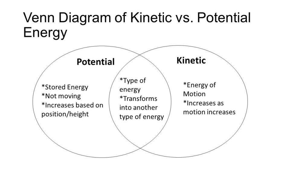 medium resolution of diagram of kinetic wiring diagram datadiagram of kinetic wiring diagram experts diagram of kinetic