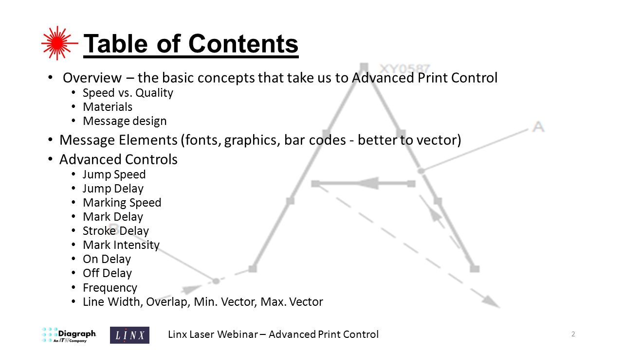 hight resolution of linx laser webinar advanced print control table of contents overview the basic concepts that