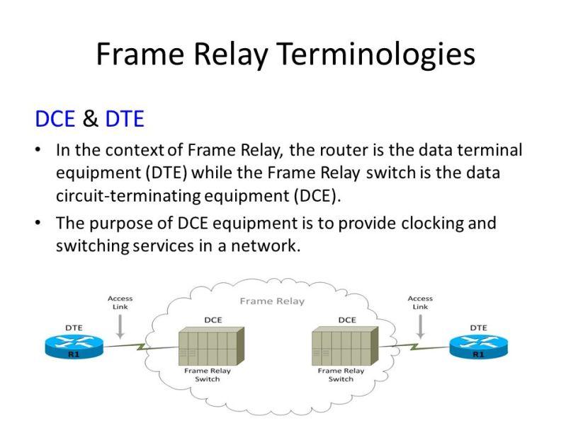 Frame Relay Lmi Autosense What Is True | Allframes5.org